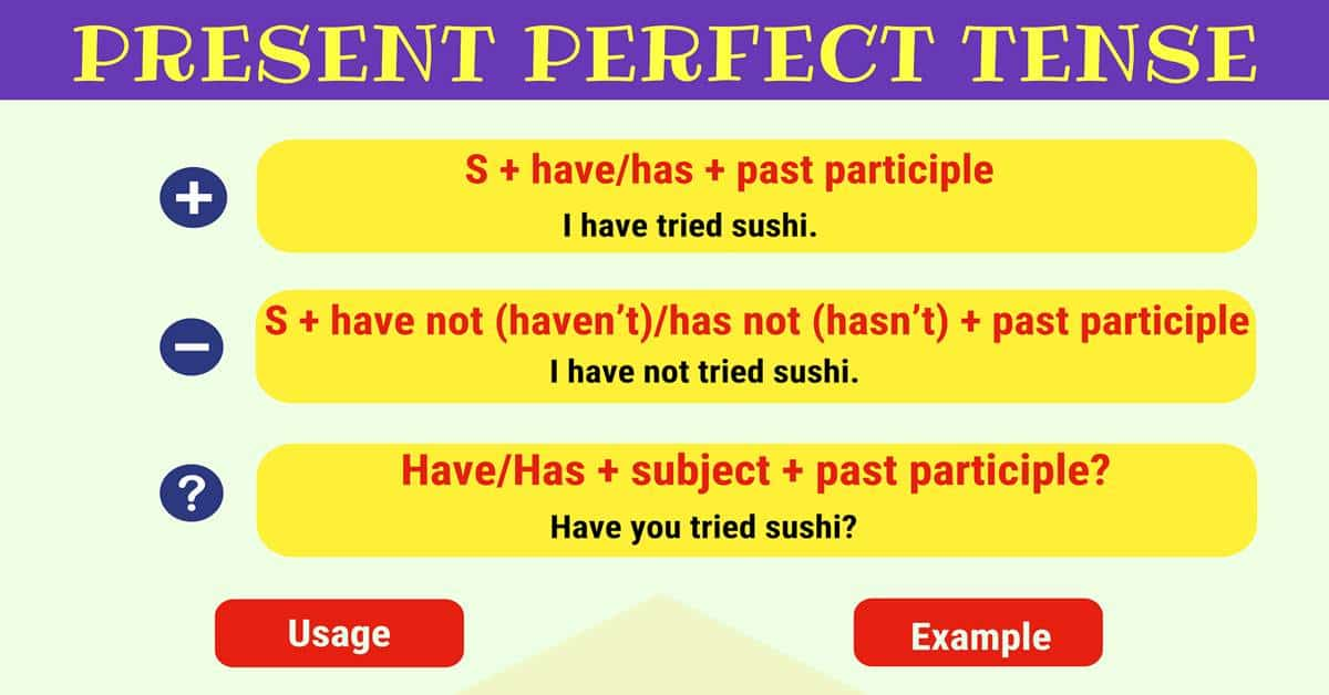Present Perfect Tense: Useful Rules & Examples 1