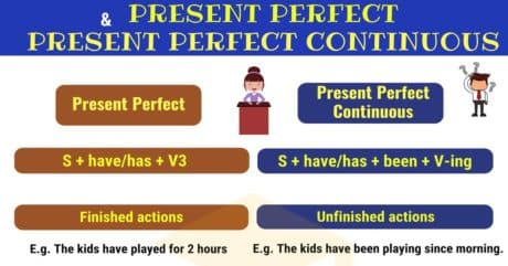Present Perfect and Present Perfect Continuous 18