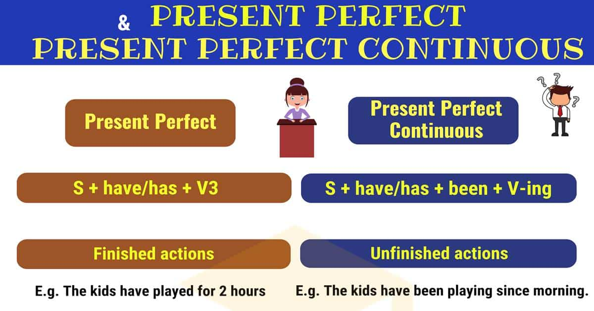 Present Perfect and Present Perfect Continuous 1