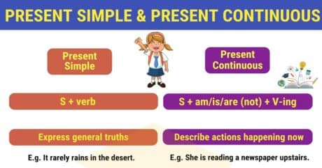Differences between Present Simple and Present Continuous 1