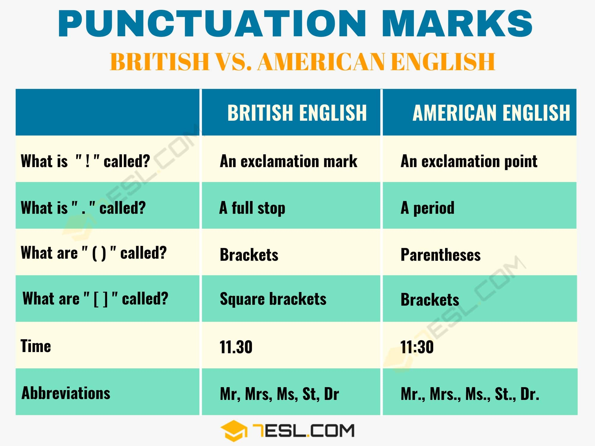 Punctuation Marks: Names, Rules & Useful Examples 2