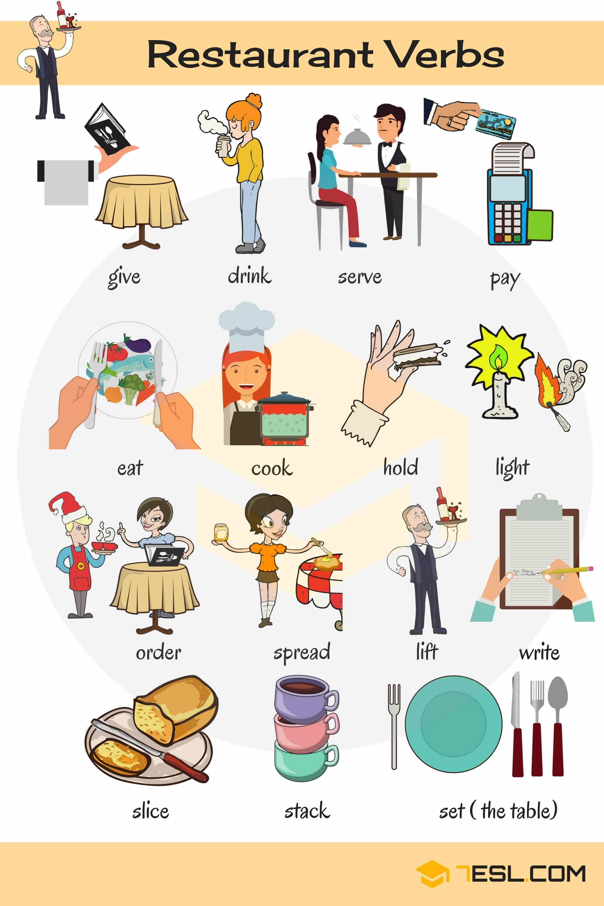 Learn 300+ Common Verbs in English with Pictures 10