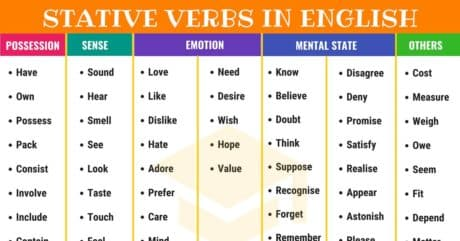 Stative Verbs in English | Stative Verbs List and Examples 3