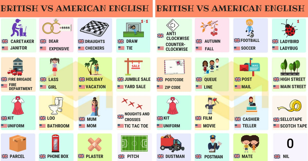 Differences between British and American Terms | Vocabulary 8