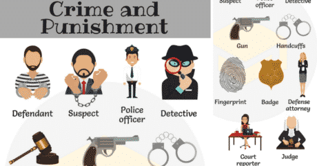 Crime and Punishment Vocabulary in English 59
