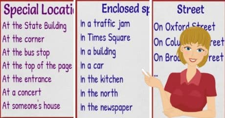 Prepositions of Place IN - ON - AT | Rules and Examples 9