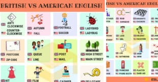 Differences between British and American Terms | Vocabulary