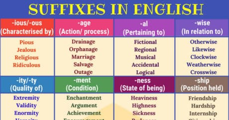 30+ Common Suffixes in English with Meaning and Examples 30