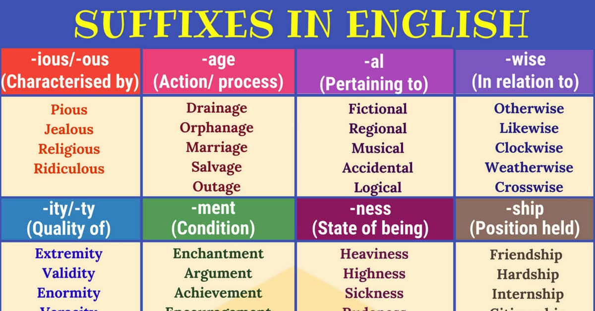 30+ Common Suffixes in English with Meaning and Examples