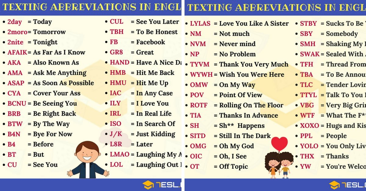 120 Popular Texting Abbreviations In English Sms Language 7 E S L