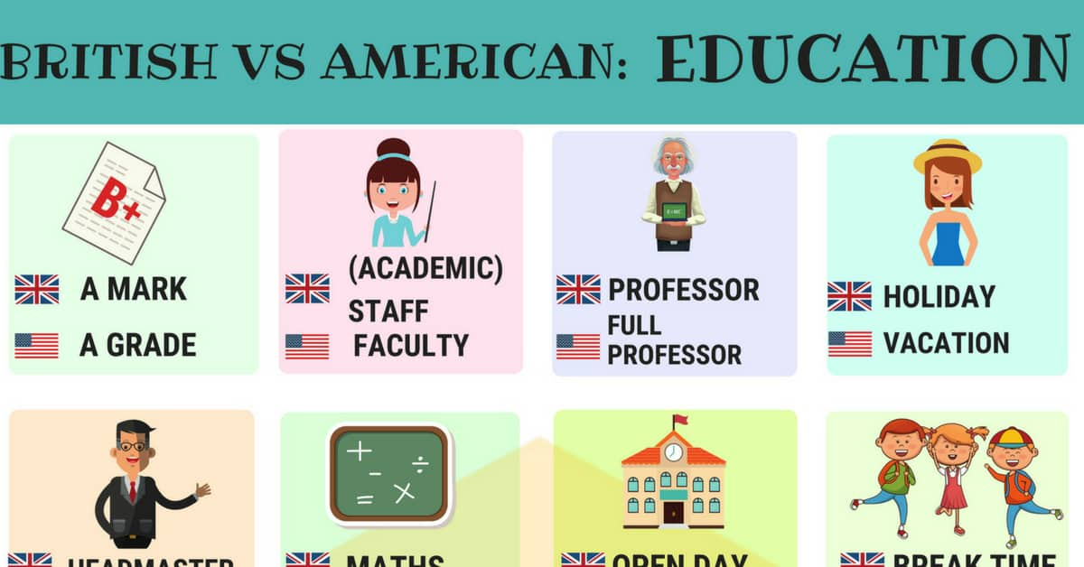 British vs American Vocabulary for Education 1