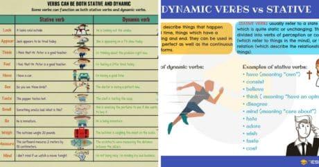 Dynamic Verbs | Verbs Can be Both Stative and Dynamic Verbs 1