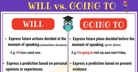 Will vs Going to | Difference Between Will and Going to 11