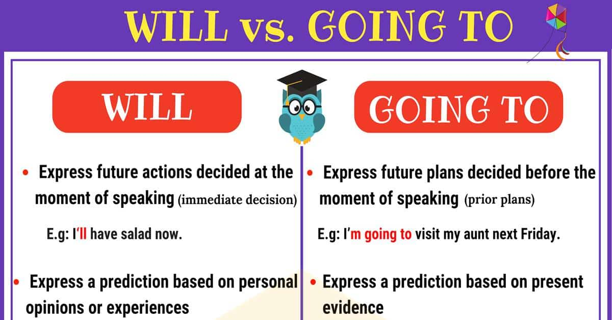Will vs Going to: Differences Between Will and Going to 1