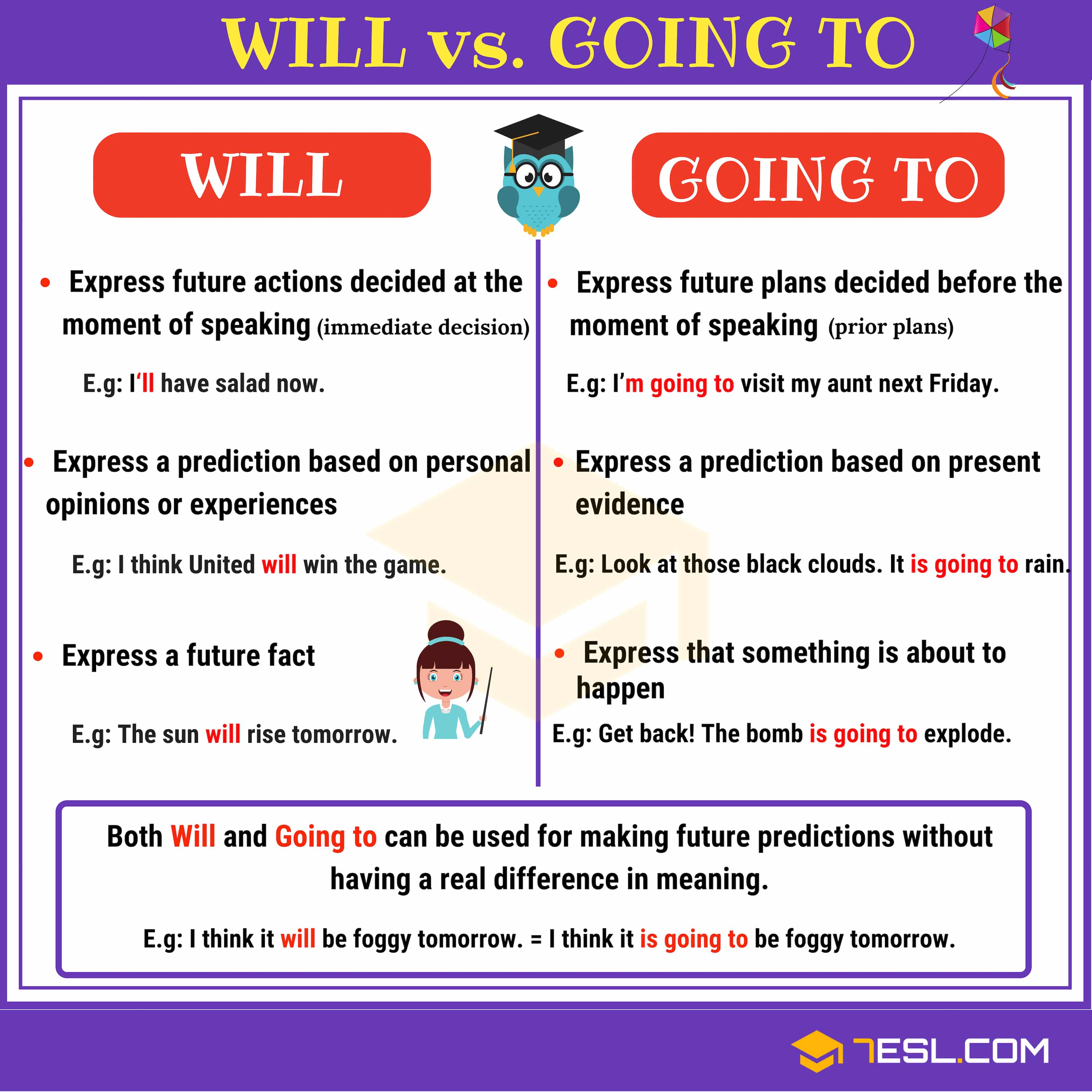 Will vs Going to! Learn the Difference Between Will and Going to in English with grammar rules, video and example sentences.