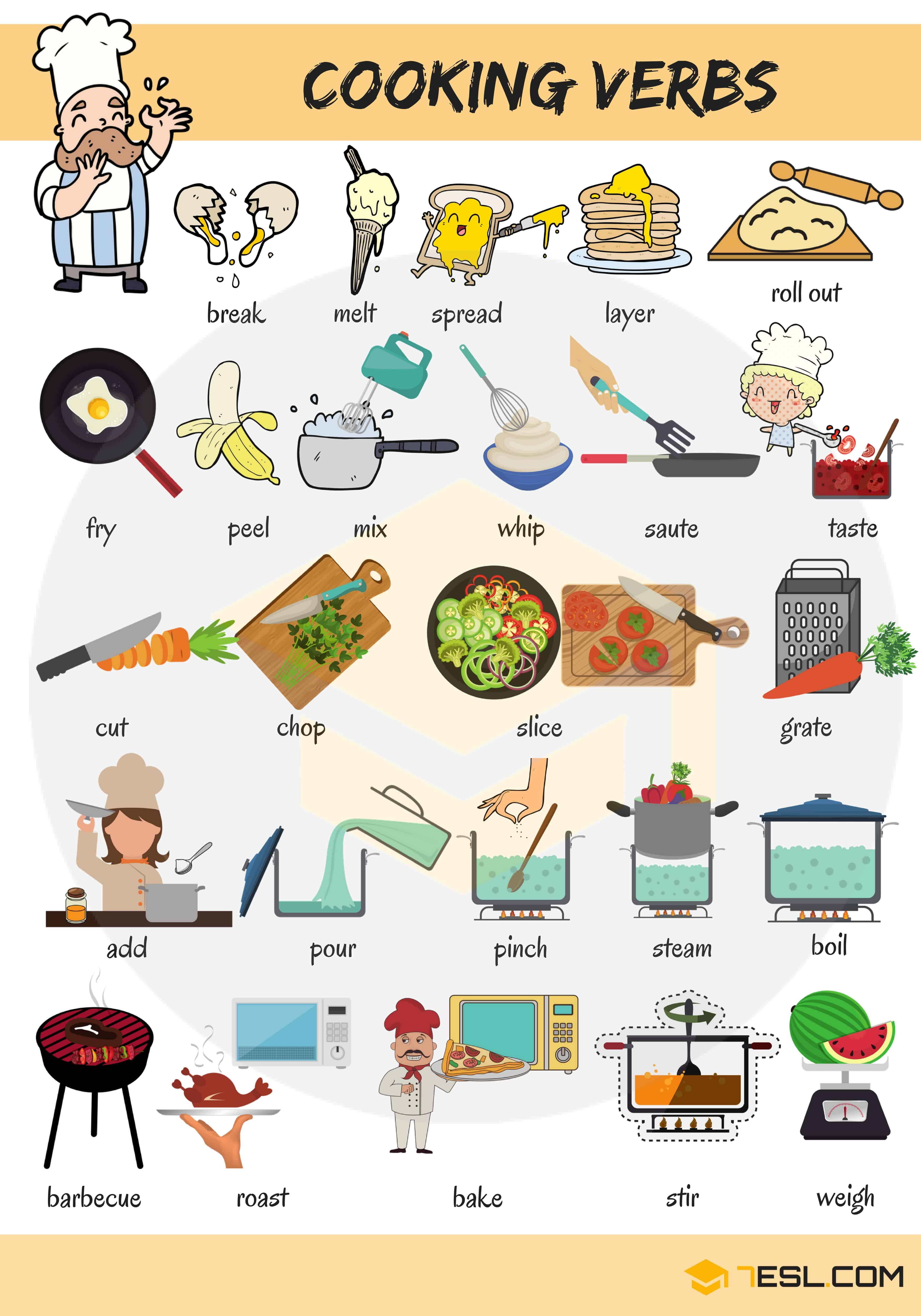 Cooking Verb Examples for Kids with Pictures