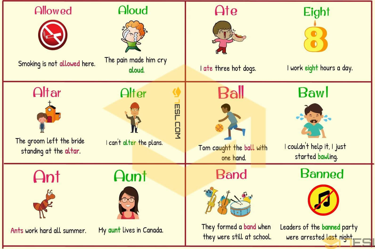 List of 300+ Homophones from A-Z with Useful Examples - 7 E S L