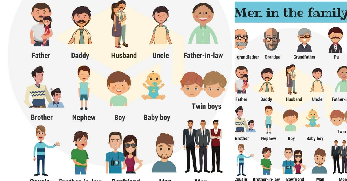 Men in the Family Vocabulary in English (with Pictures) 18