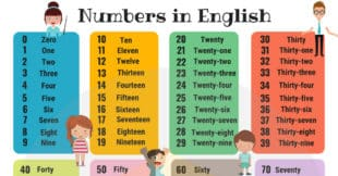 Numbers in English for ESL Learners and Kids (Counting Chart)