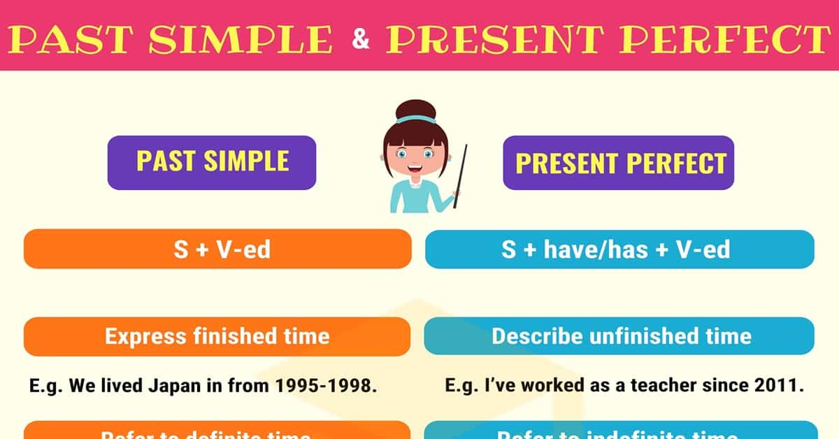 The Difference between Past Simple and Present Perfect 1