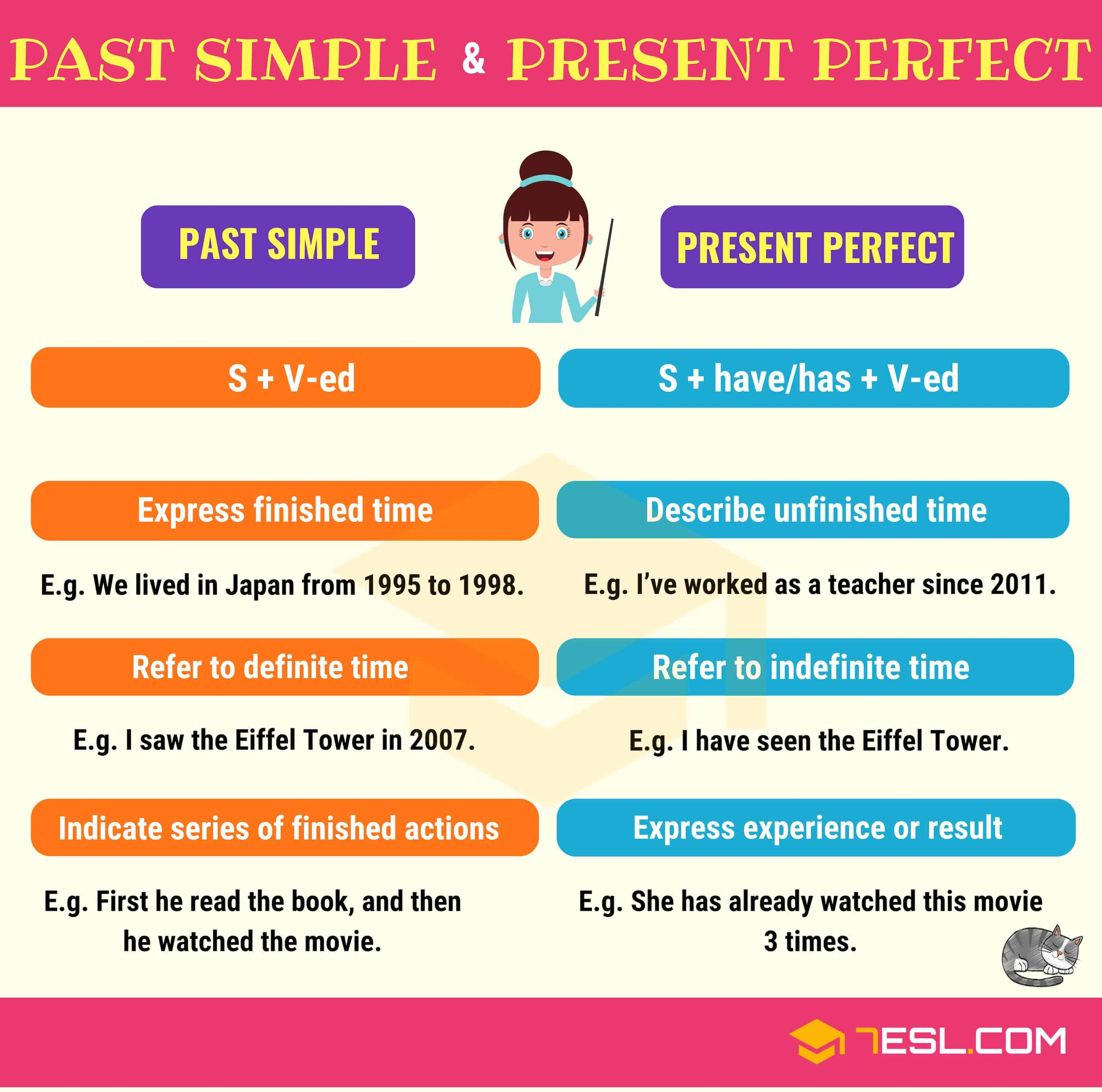 Present Perfect vs Past Simple! Learn the difference between Past Simple and Present Perfect Tense in English with useful grammar rules and example sentences.