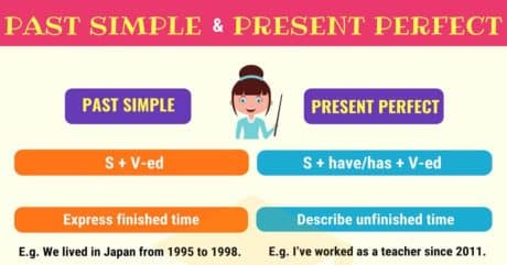 The Difference between Past Simple and Present Perfect 16