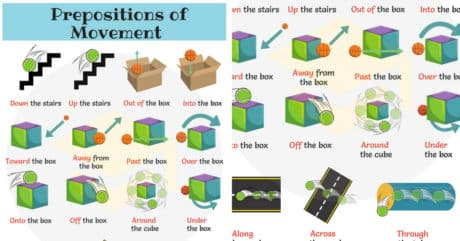 Prepositions of Movement - Prepositions of Direction 11