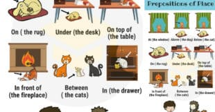 Prepositions of Location - Prepositions of Place