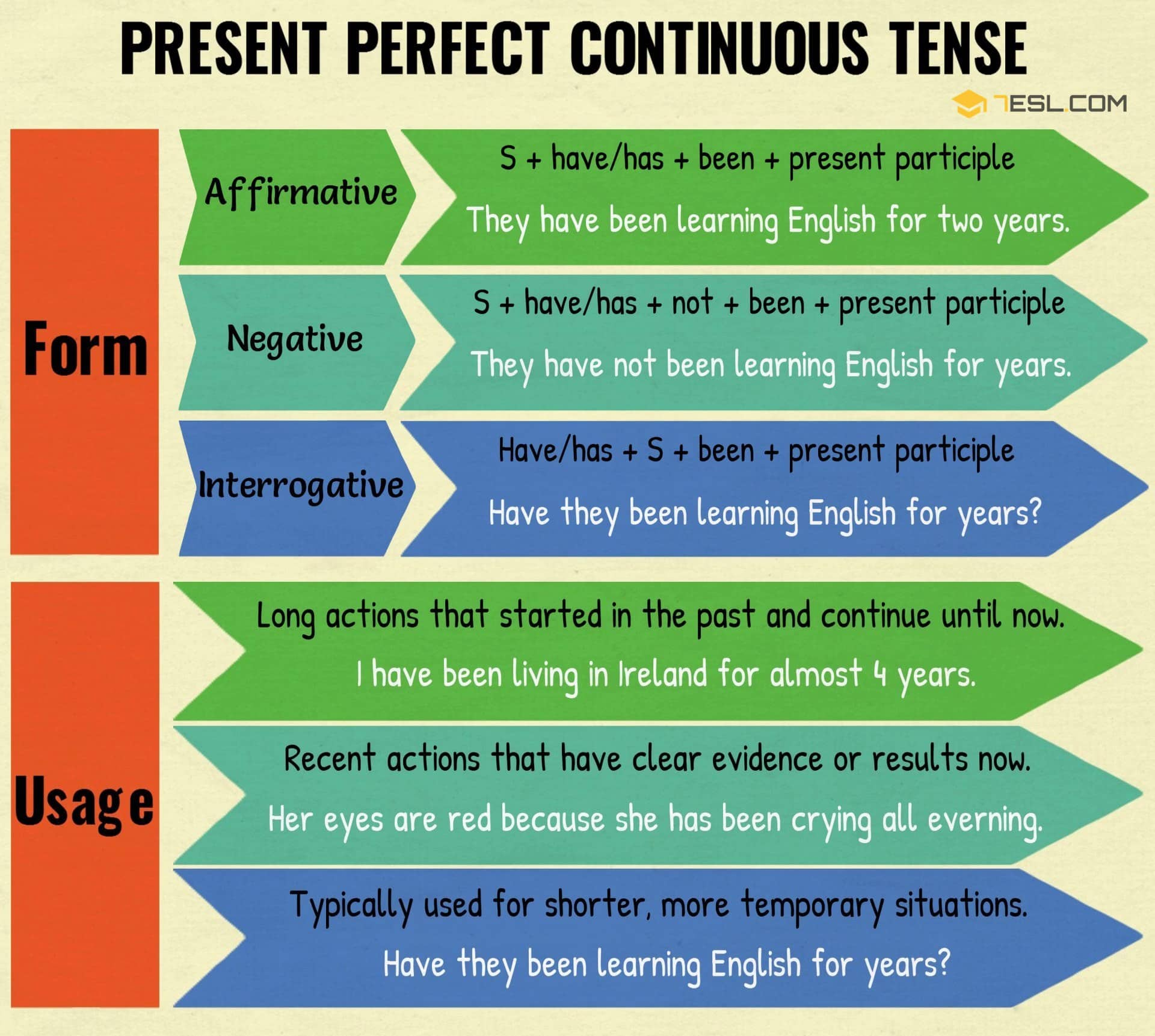 present perfect tense examples pdf