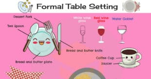 Formal Table Setting | Table Setting Vocabulary with Pictures
