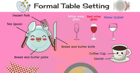 Formal Table Setting | Table Setting Vocabulary with Pictures 74
