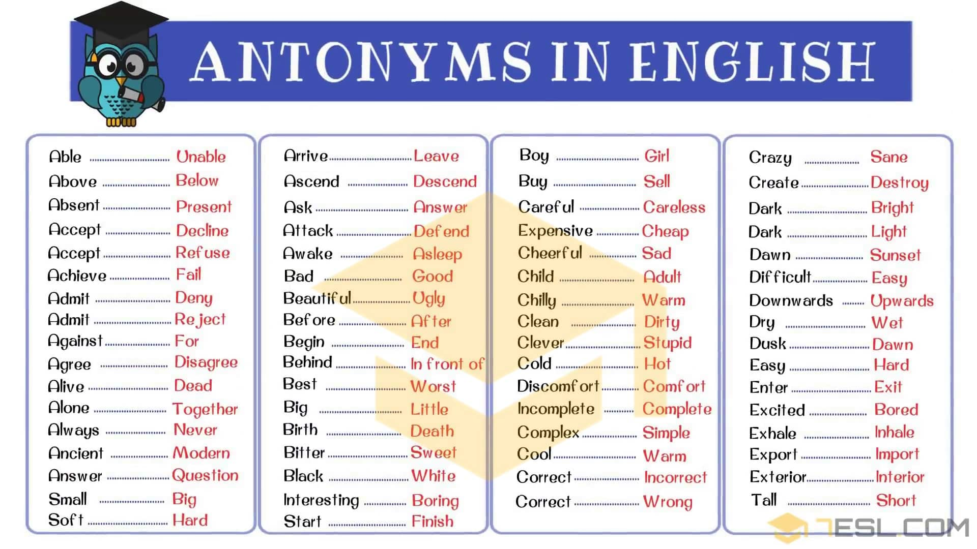 Opposites 300 Antonyms List From A Z With Examples 7 E S L