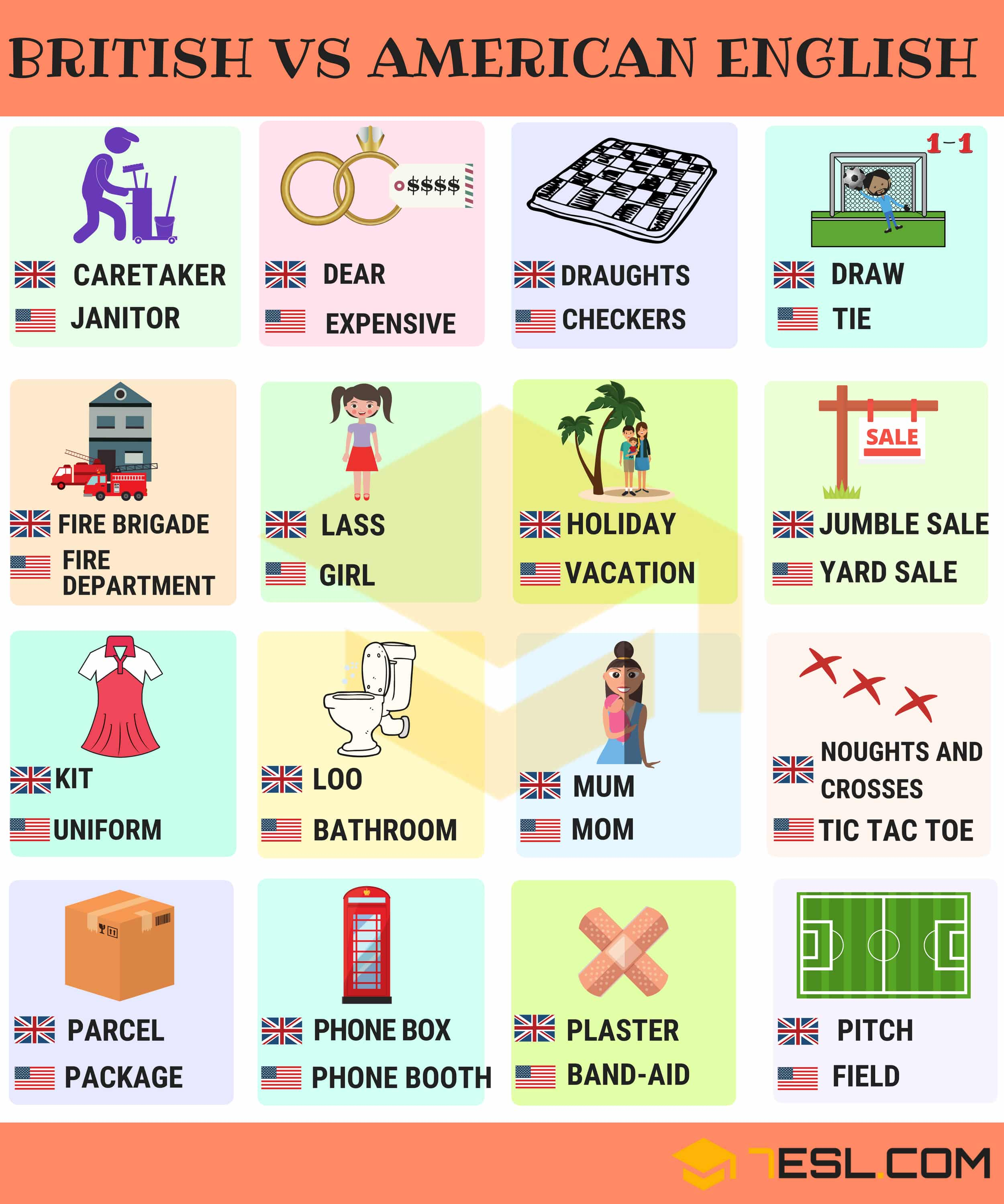 British and American English: 200+ Differences Illustrated 8