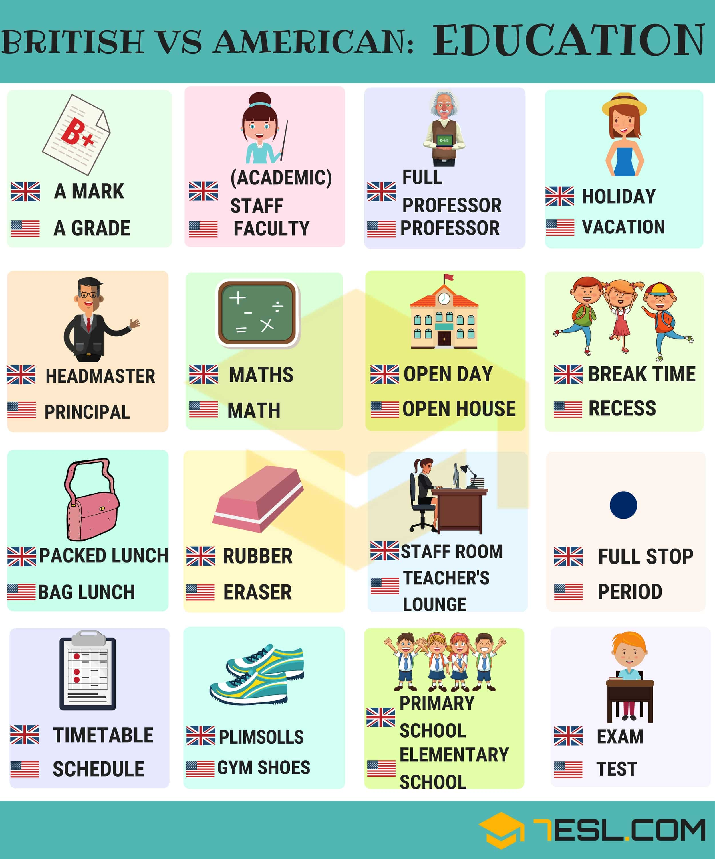 British and American English: 200+ Differences Illustrated 5