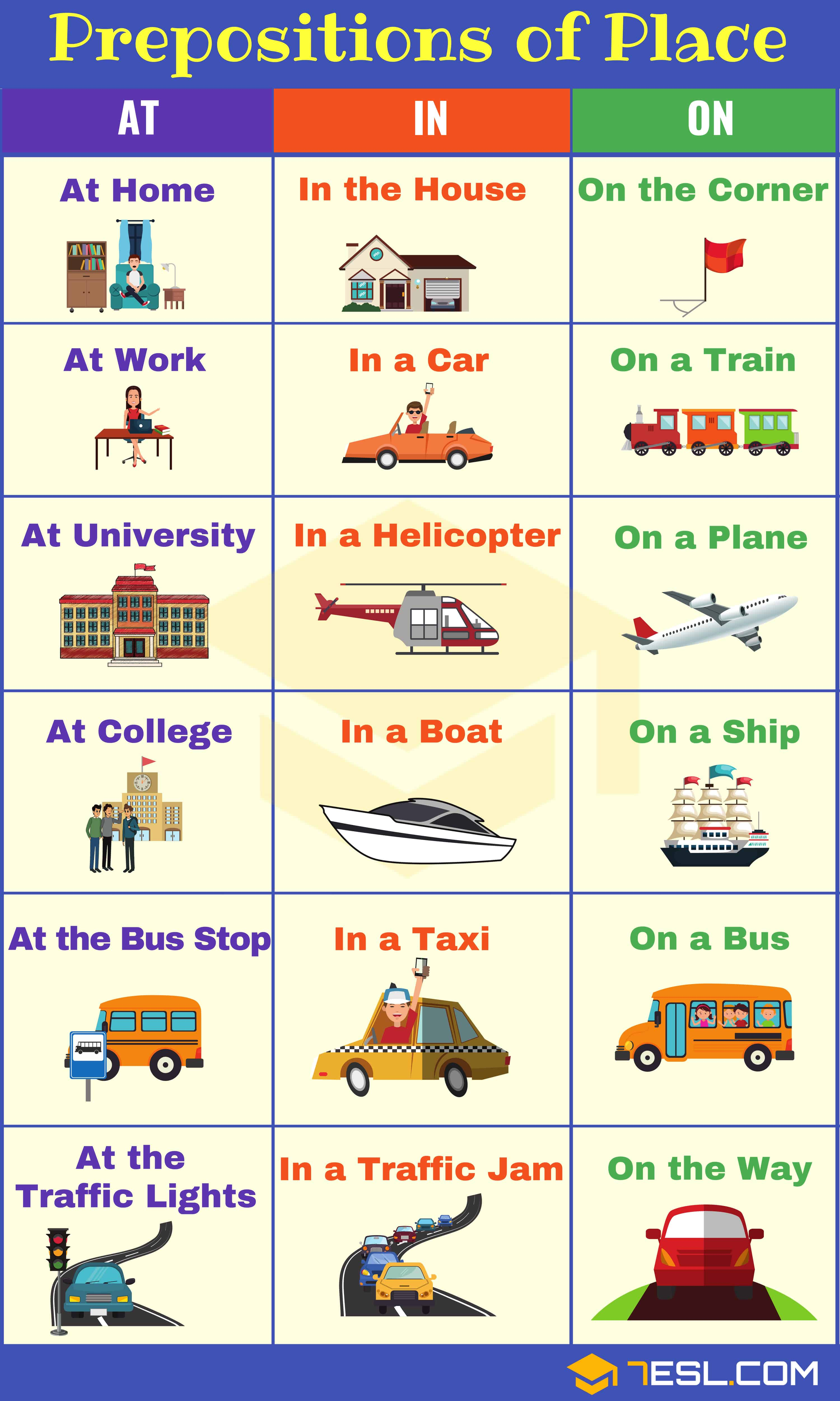 Learn English Prepositions Easily with Examples 4