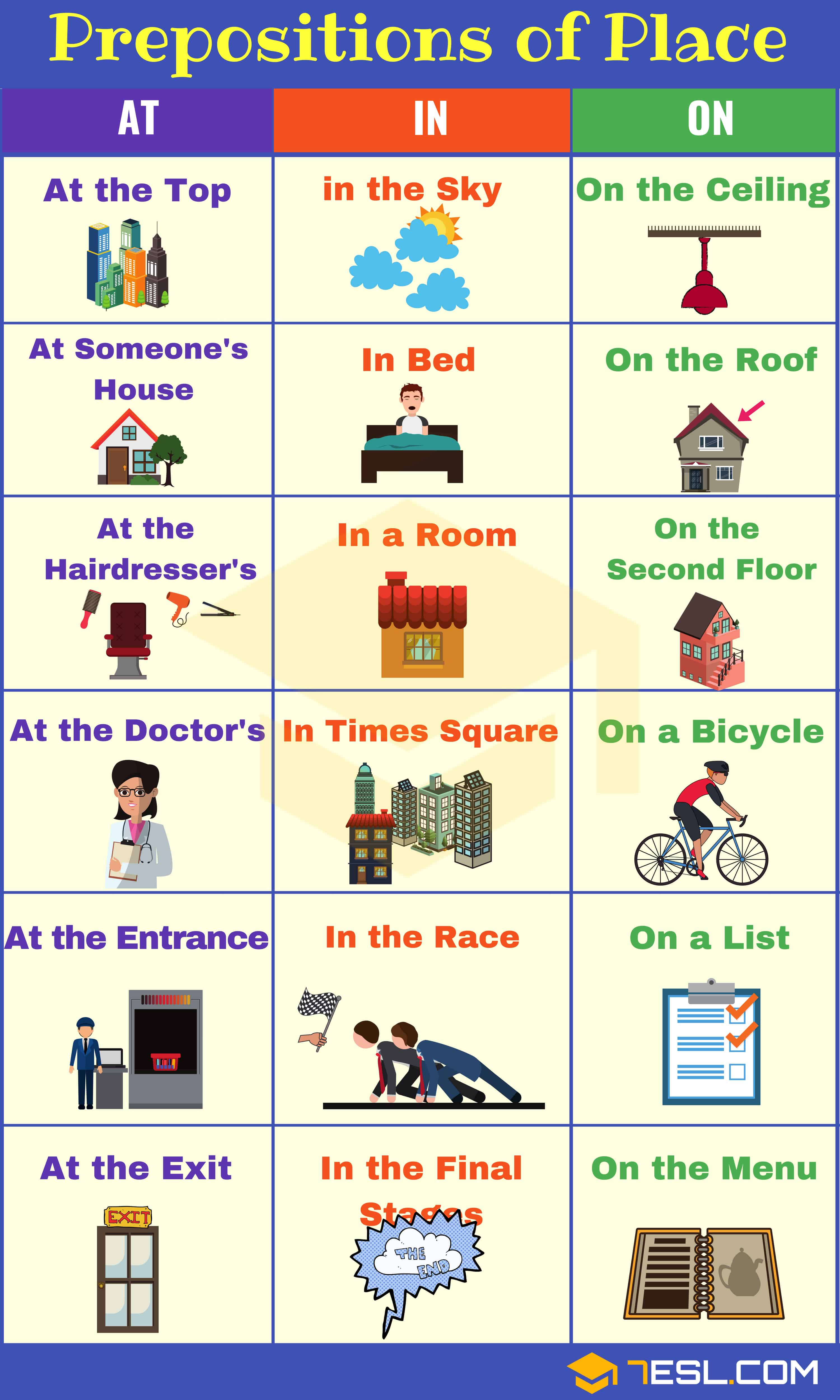 Prepositions of Place AT IN ON