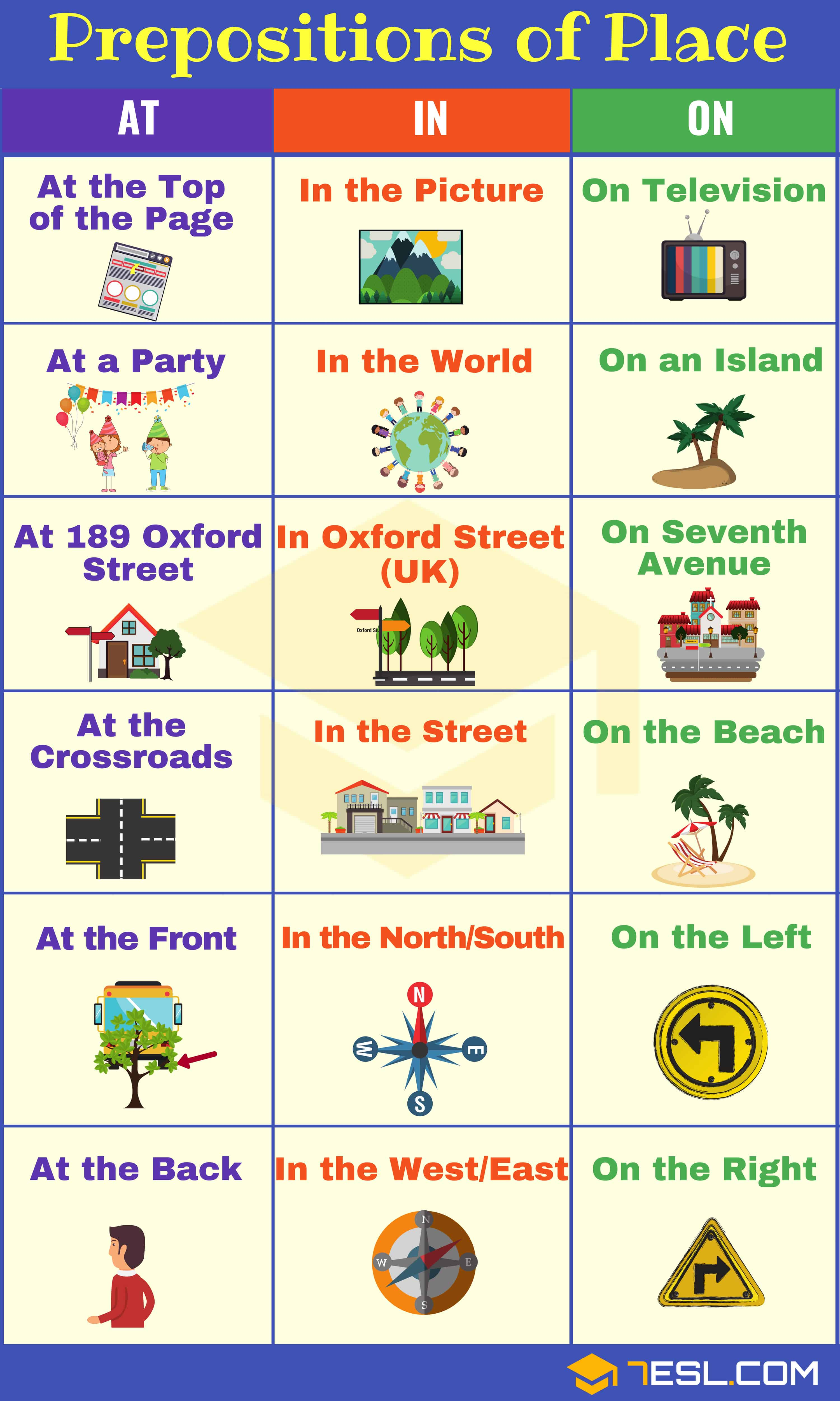 Prepositions Of Place Useful List Meaning Amp Examples 7