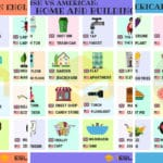 British and American English: 200+ Differences Illustrated