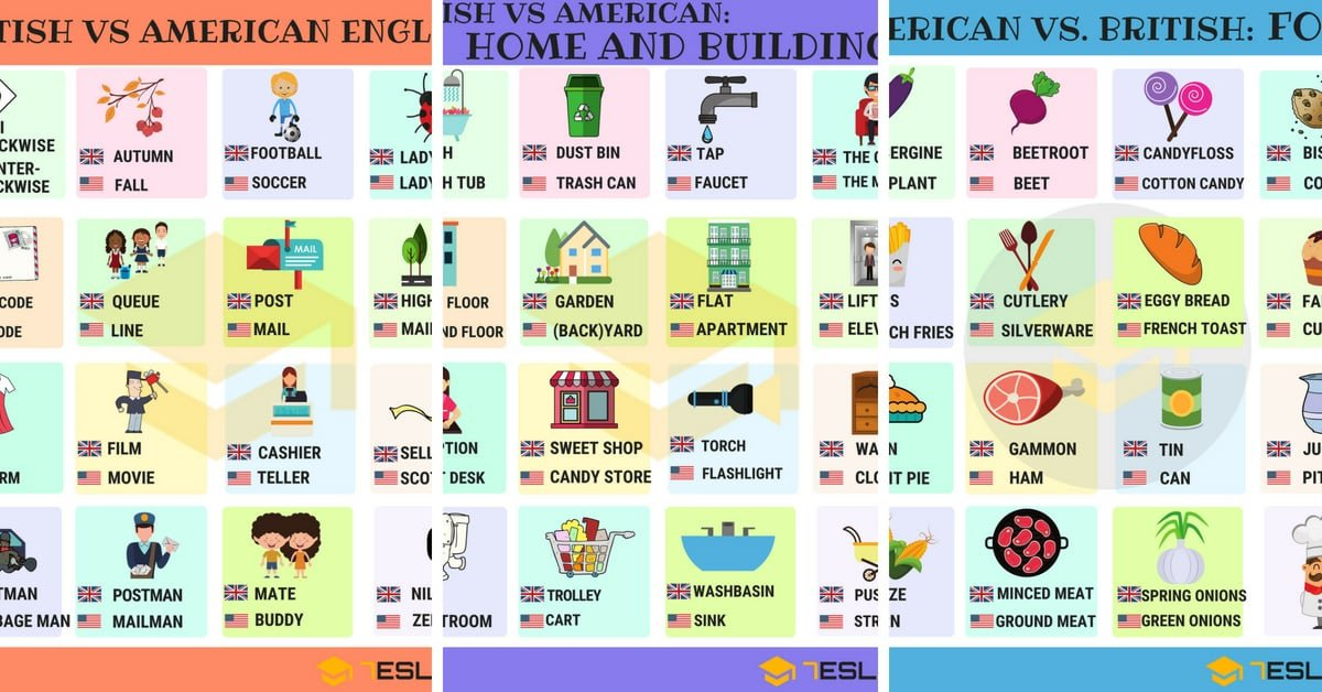 British and American English: 200+ Differences Illustrated 1