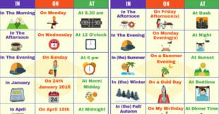 How to Use Prepositions of TIME AT-IN-ON Correctly in English