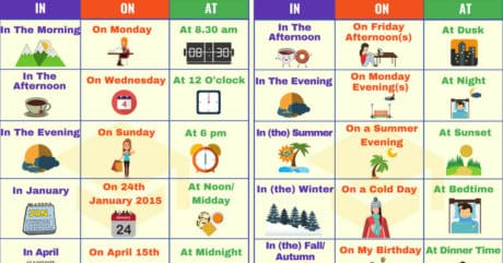 How to Use Prepositions of TIME AT-IN-ON Correctly in English 54