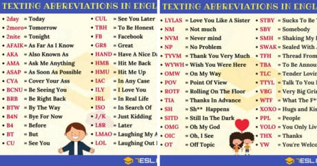 120+ Popular Texting Abbreviations in English | SMS Language 4