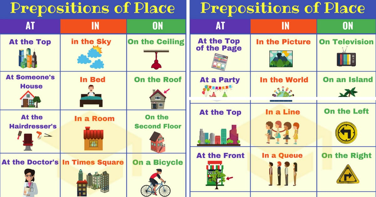 How to Use Prepositions of Place AT-IN-ON Correctly in English