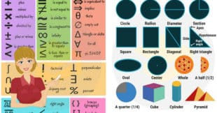 Math Vocabulary - Mathematical Terms in English