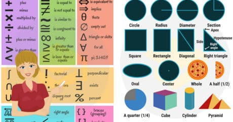 Math Vocabulary - Mathematical Terms in English 1
