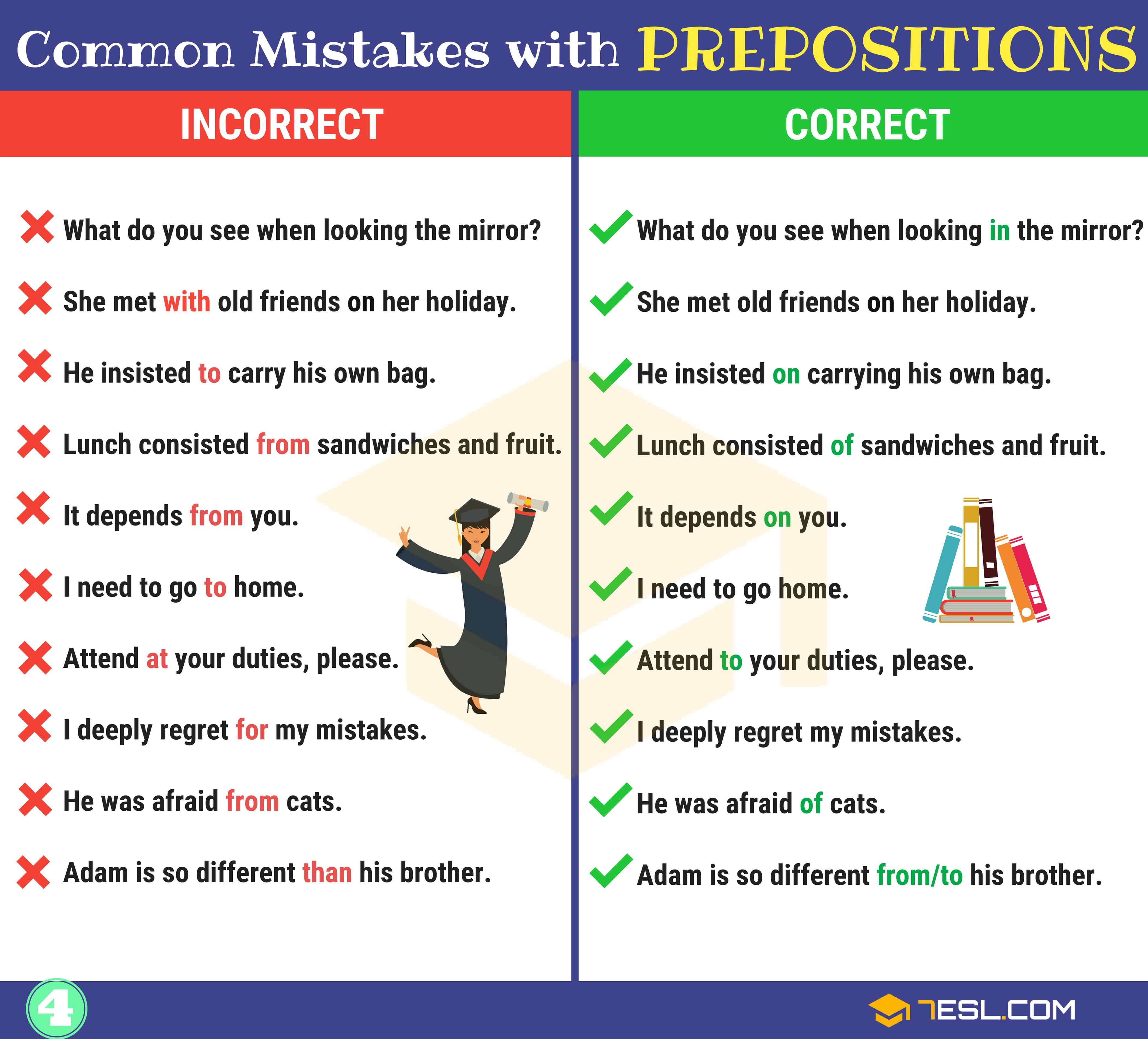130+ Common MISTAKES With PREPOSITIONS And How To Avoid Them 5