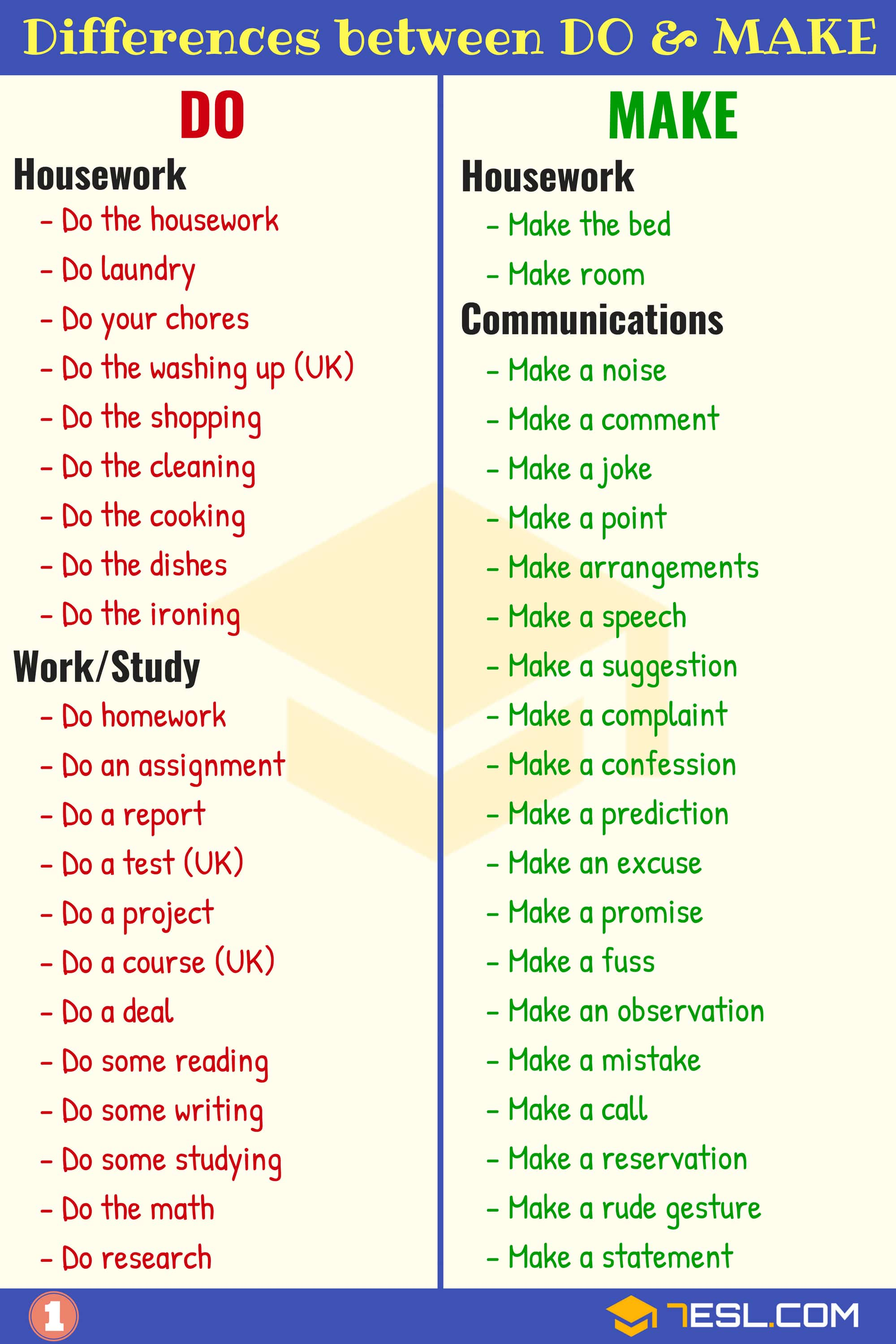 DO vs MAKE: Difference between DO and MAKE in English