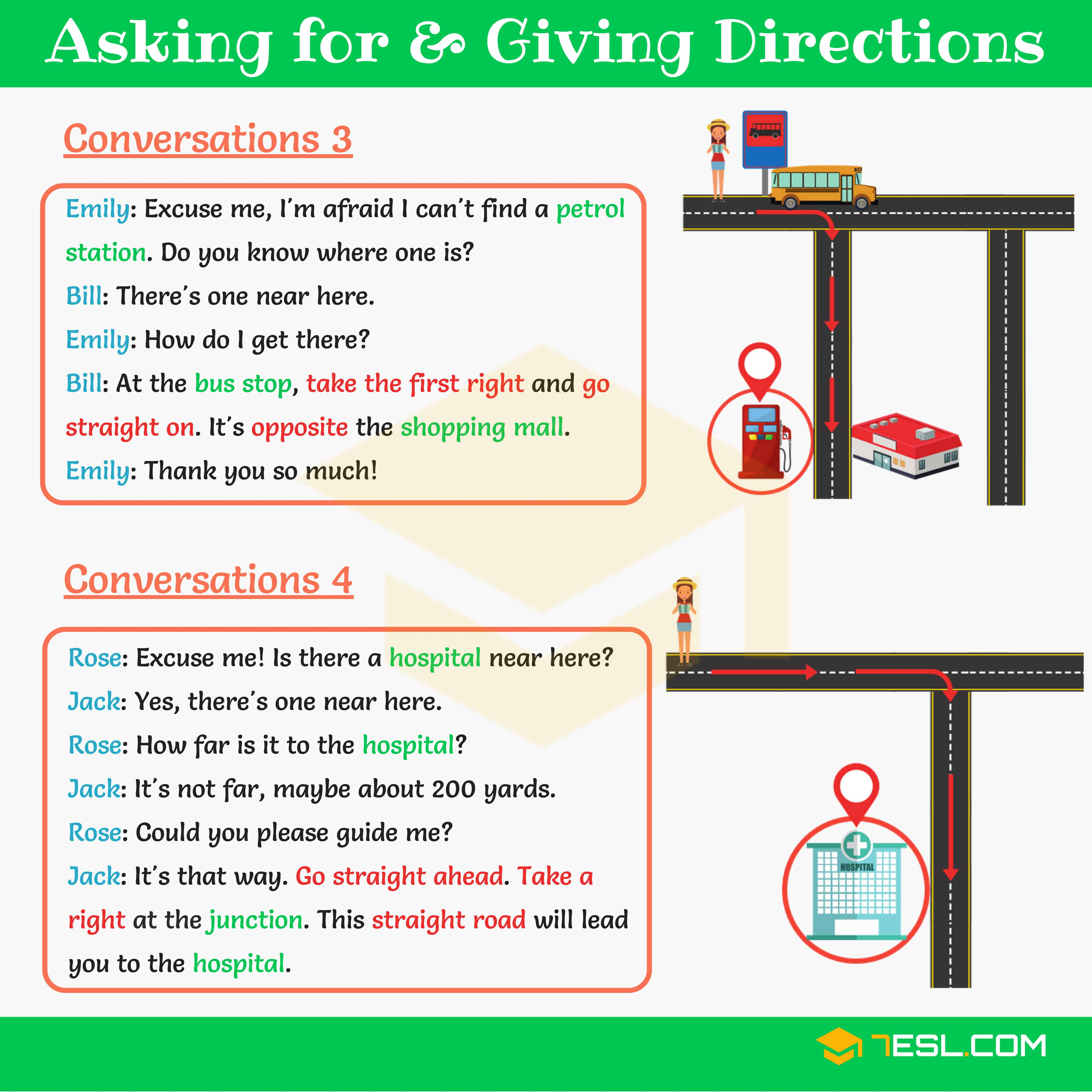 Asking for and Directions | English Conversations - 7 ... on esl map questions, esl map activities, esl neighborhood map,