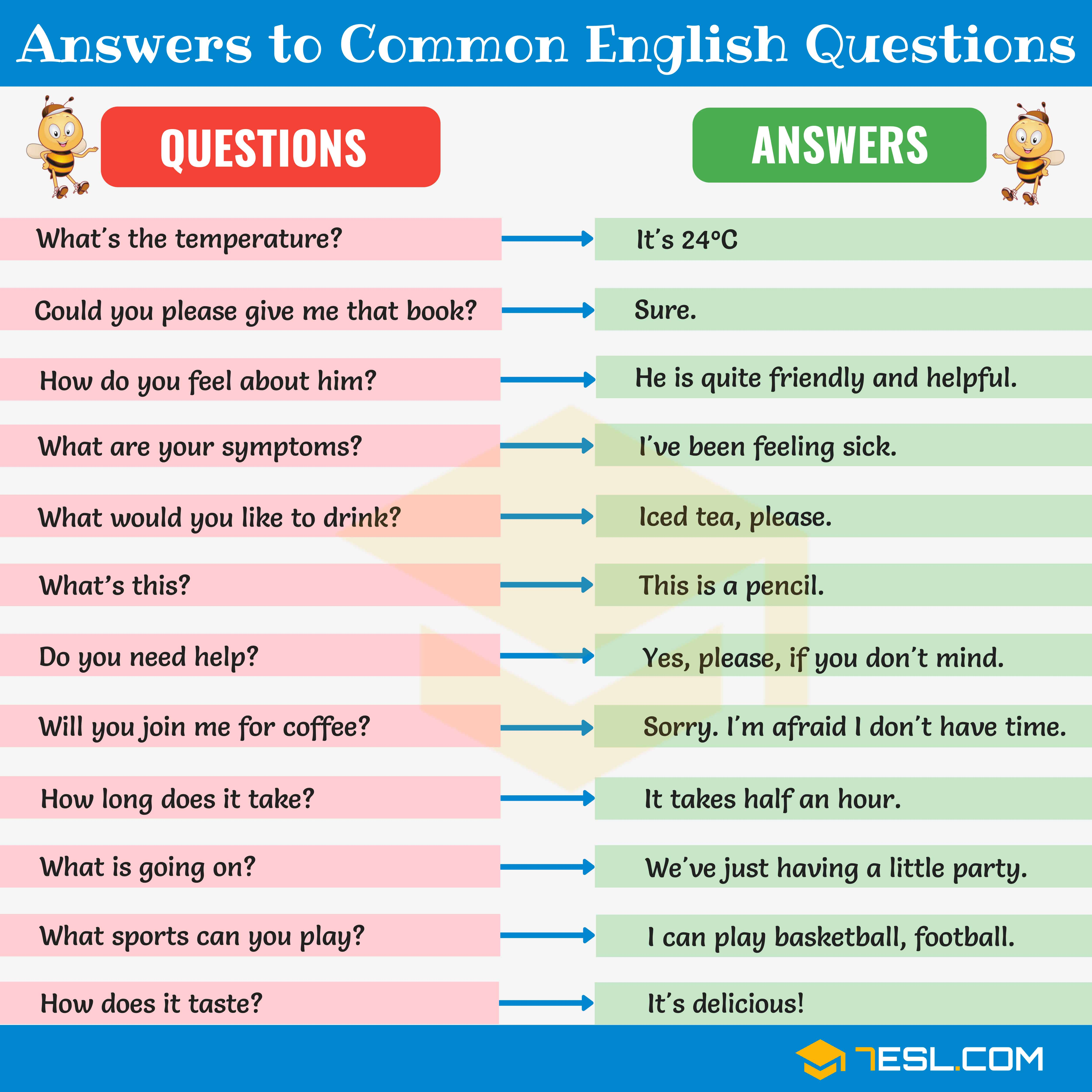 Answers to Common English Questions