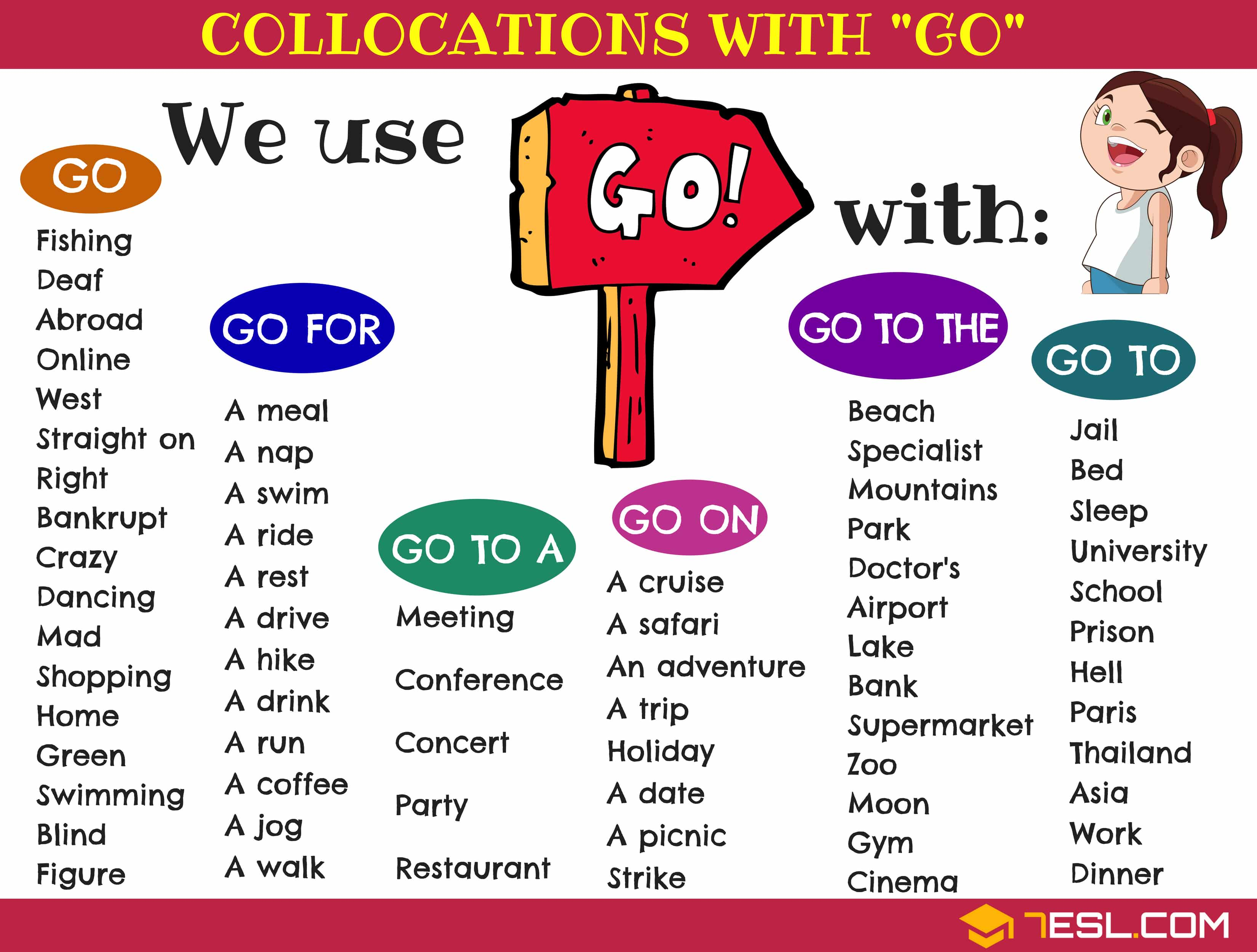 How to Use the Verb GO in English